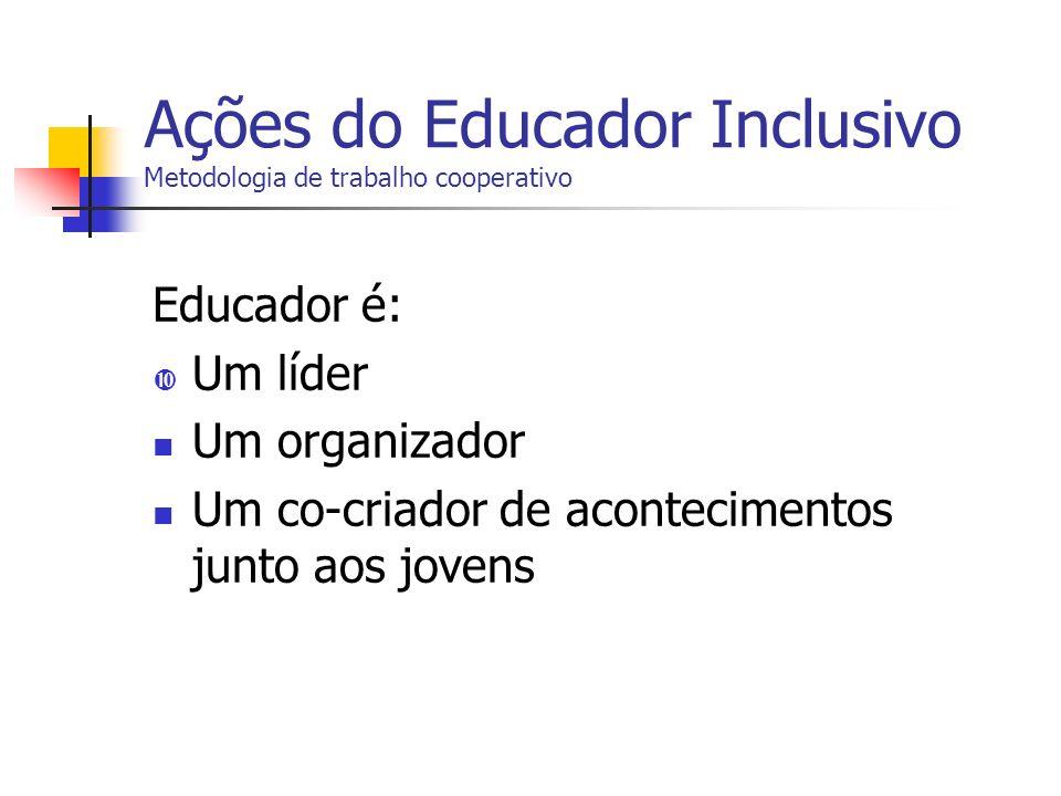 Ações do Educador Inclusivo Metodologia de trabalho cooperativo