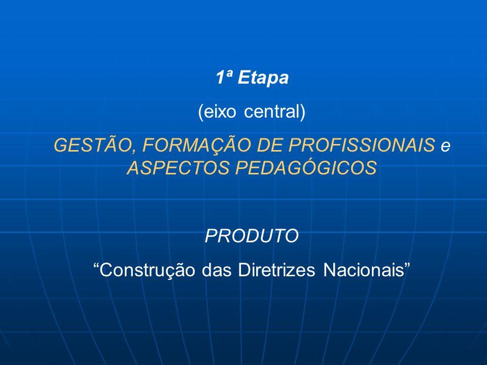 GESTÃO, FORMAÇÃO DE PROFISSIONAIS e ASPECTOS PEDAGÓGICOS