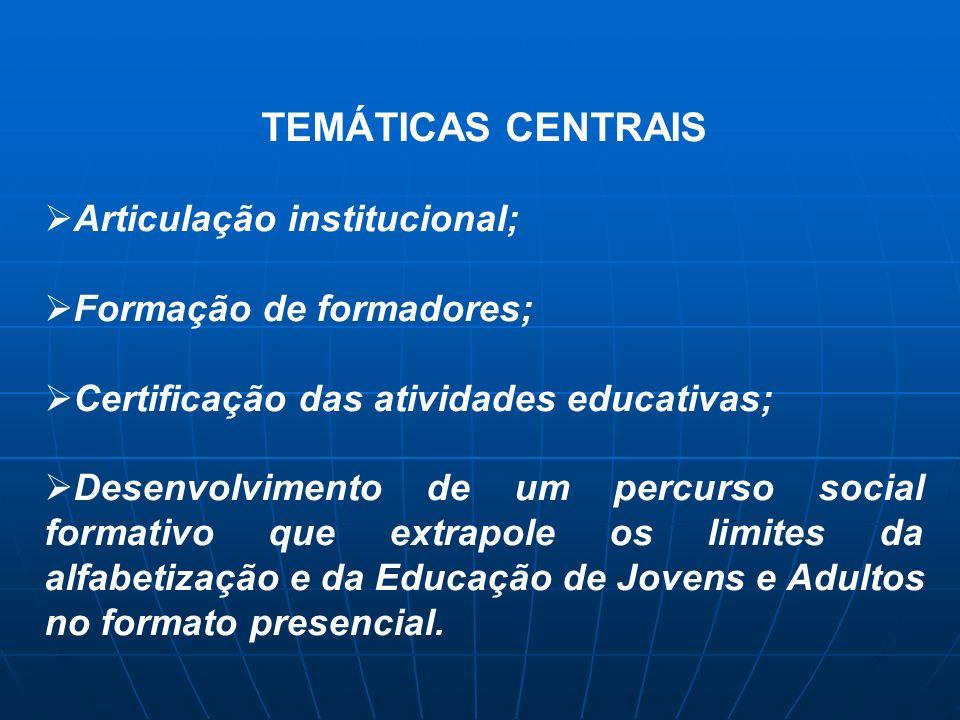 TEMÁTICAS CENTRAIS Articulação institucional; Formação de formadores;