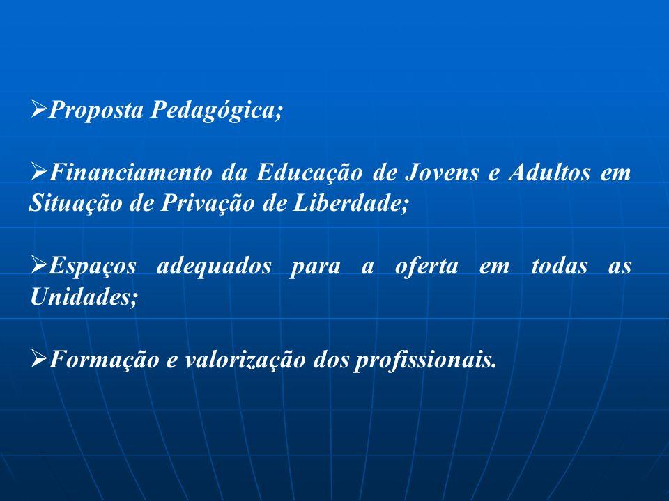 Proposta Pedagógica; Financiamento da Educação de Jovens e Adultos em Situação de Privação de Liberdade;