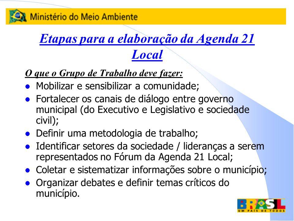Etapas para a elaboração da Agenda 21 Local