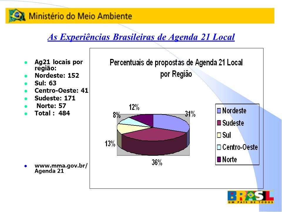 As Experiências Brasileiras de Agenda 21 Local