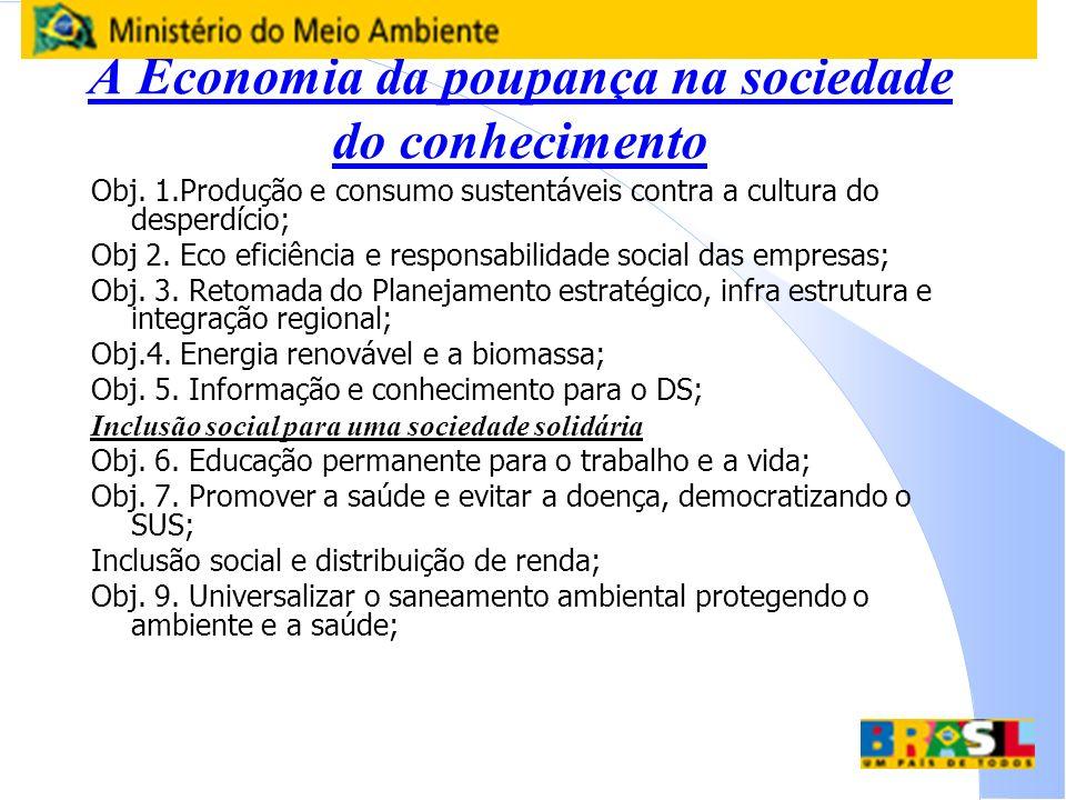 A Economia da poupança na sociedade do conhecimento