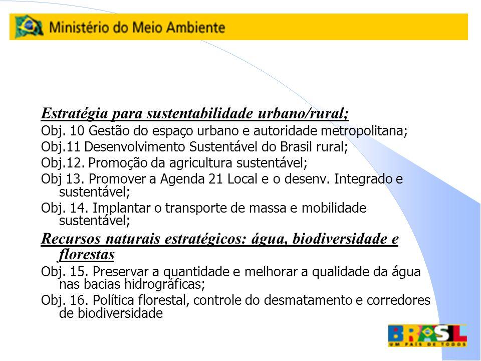 Estratégia para sustentabilidade urbano/rural;