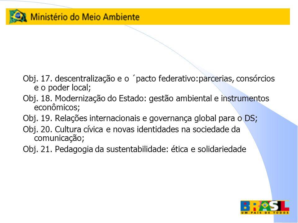 Obj. 17. descentralização e o ´pacto federativo:parcerias, consórcios e o poder local;