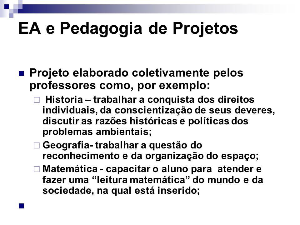 EA e Pedagogia de Projetos