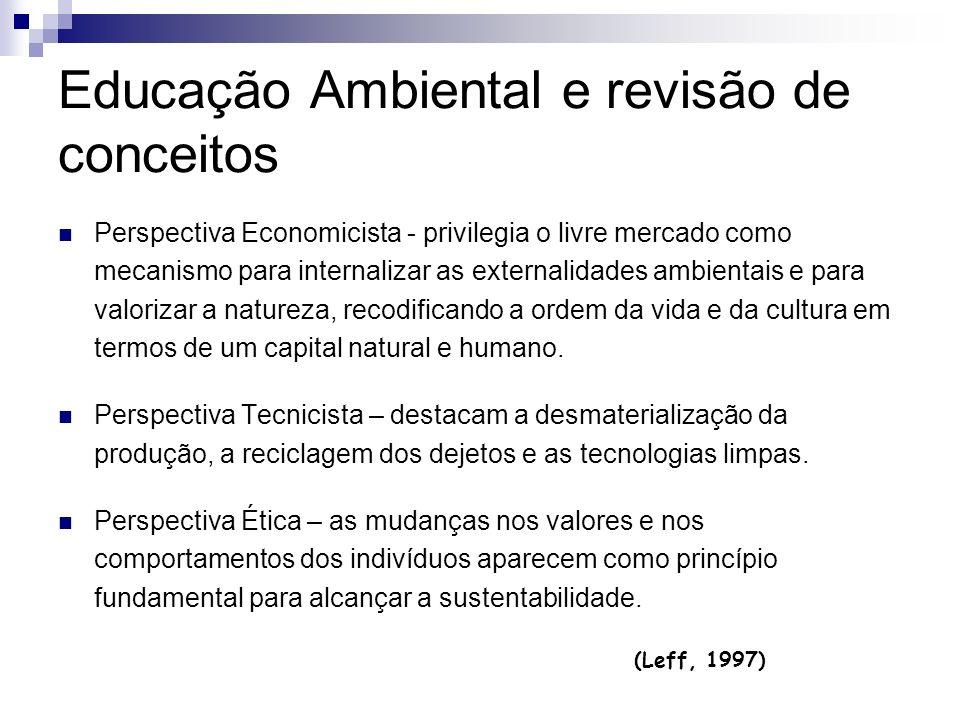 Educação Ambiental e revisão de conceitos