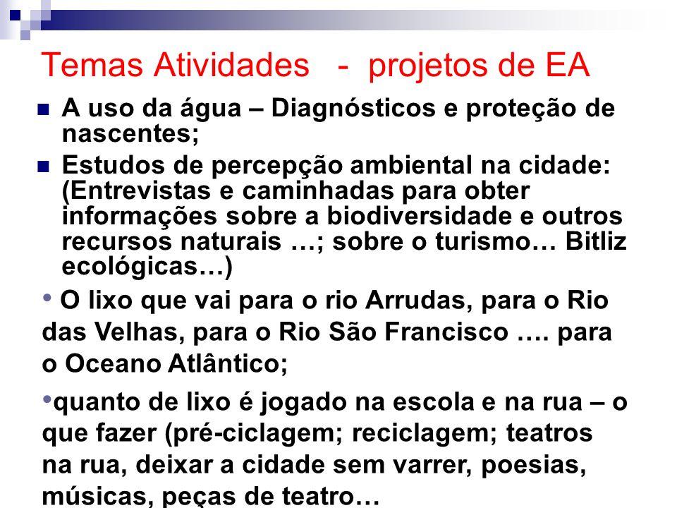 Temas Atividades - projetos de EA