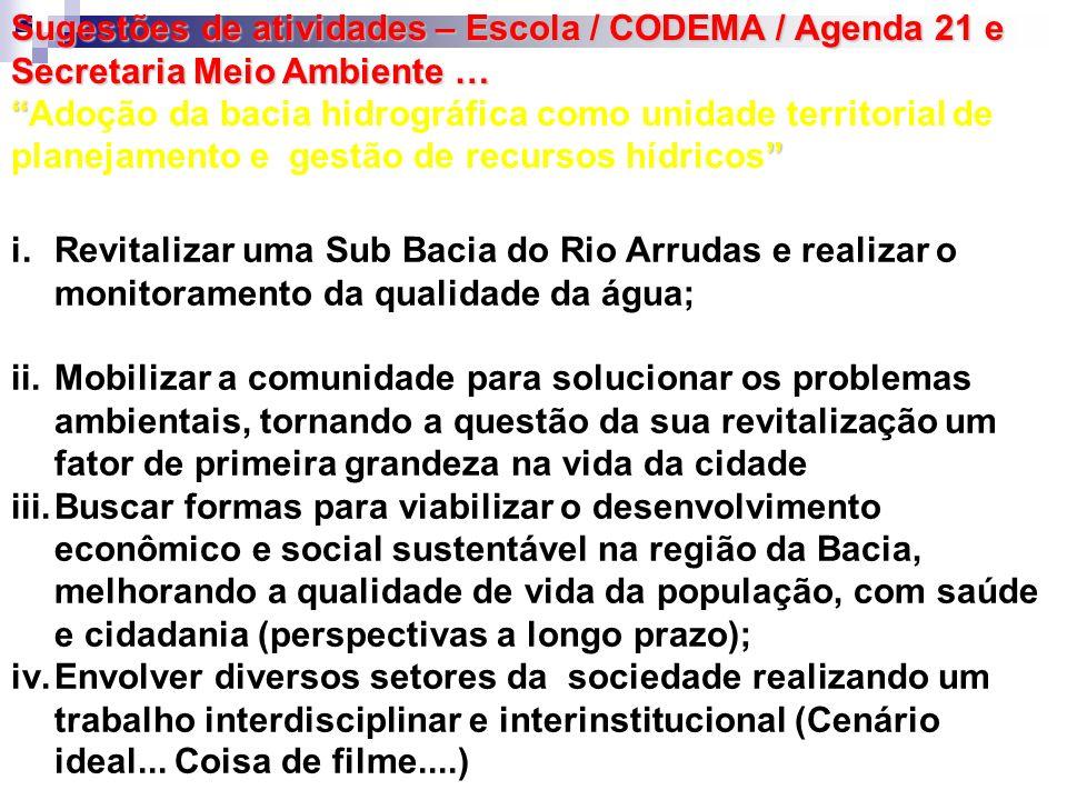 Sugestões de atividades – Escola / CODEMA / Agenda 21 e Secretaria Meio Ambiente …