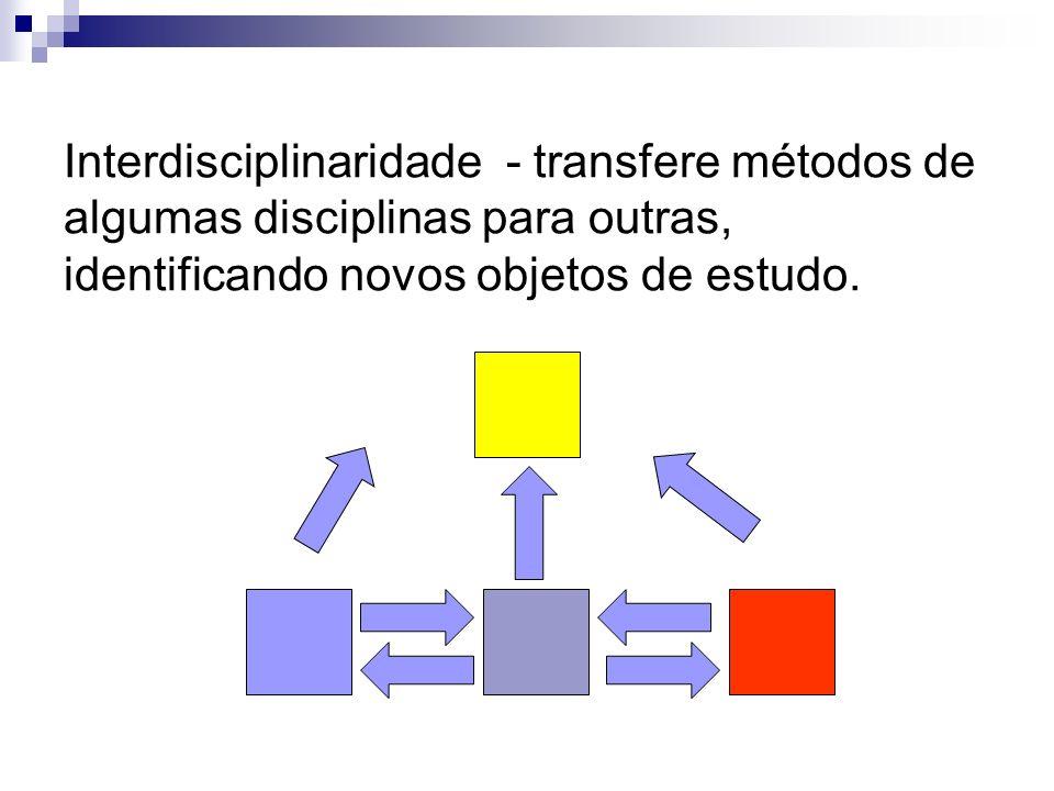 Interdisciplinaridade - transfere métodos de algumas disciplinas para outras, identificando novos objetos de estudo.