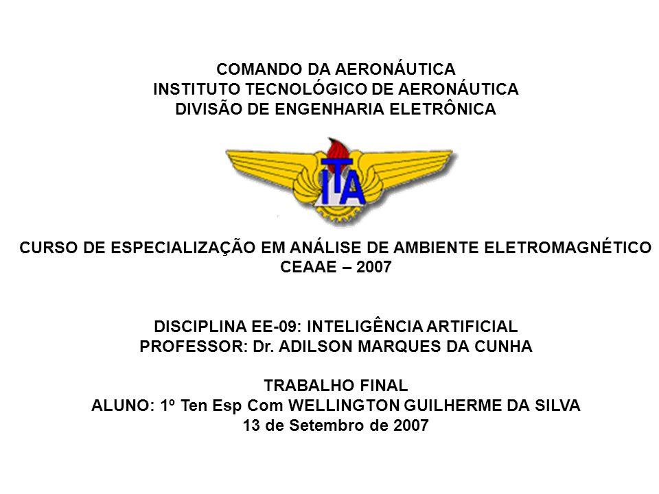 COMANDO DA AERONÁUTICA INSTITUTO TECNOLÓGICO DE AERONÁUTICA