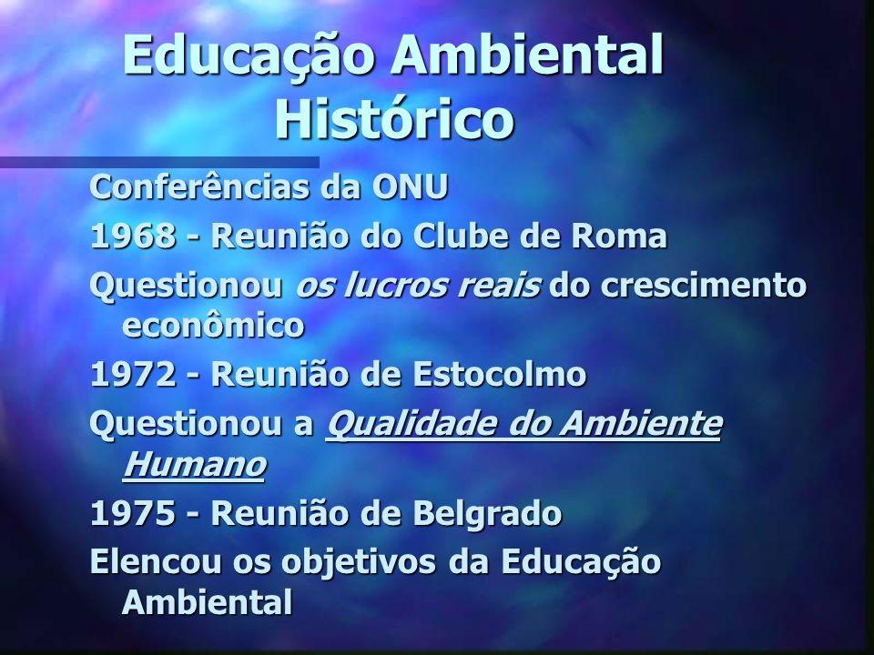 Educação Ambiental Histórico