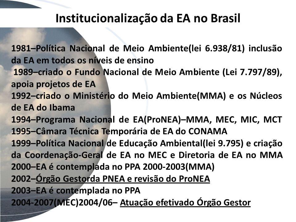 Institucionalização da EA no Brasil