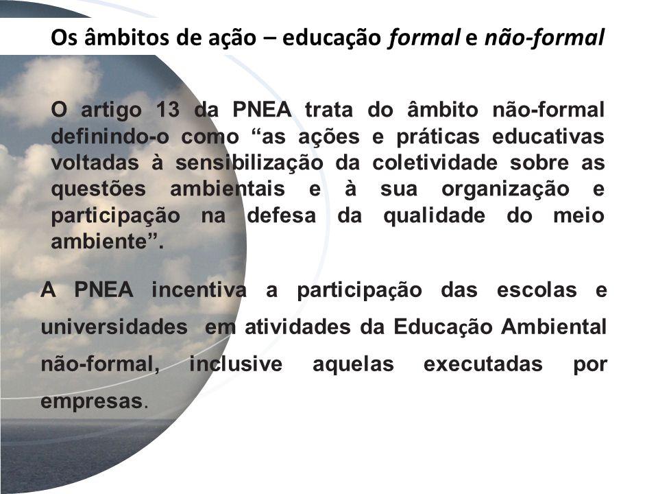 Os âmbitos de ação – educação formal e não-formal