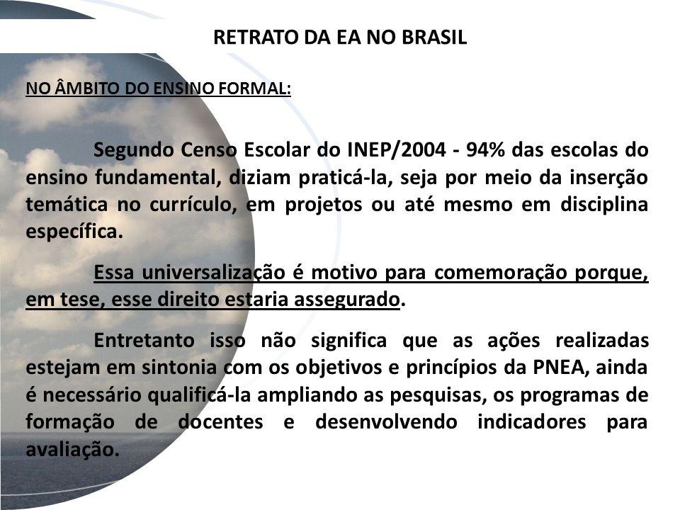 RETRATO DA EA NO BRASIL NO ÂMBITO DO ENSINO FORMAL:
