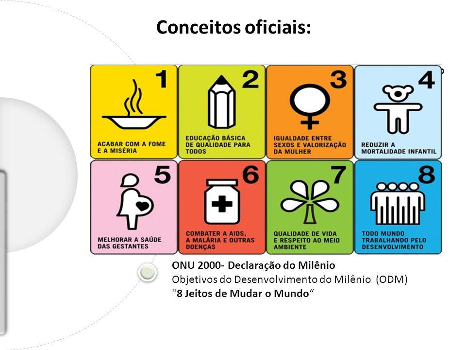 Conceitos oficiais: 1987- Comissão mundial do ambiente e desenvolvimento não comprometer gerações futuras