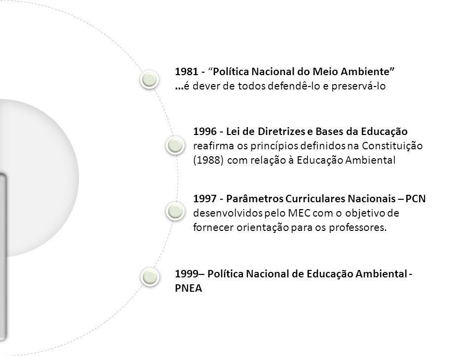 1999– Política Nacional de Educação Ambiental -PNEA