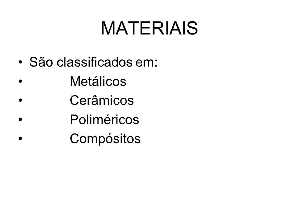MATERIAIS São classificados em: Metálicos Cerâmicos Poliméricos