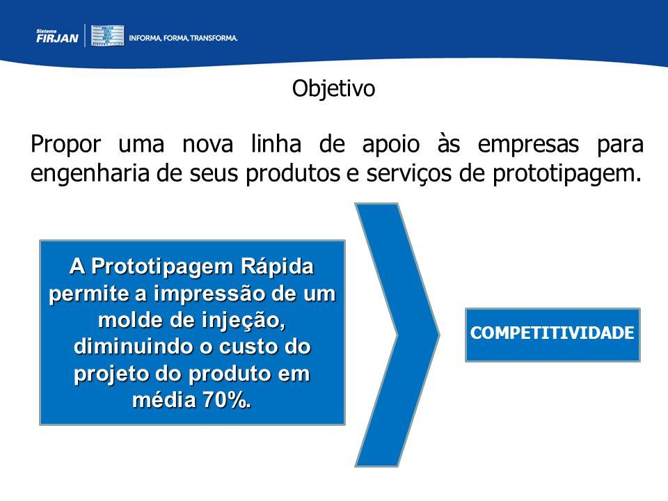 ObjetivoPropor uma nova linha de apoio às empresas para engenharia de seus produtos e serviços de prototipagem.