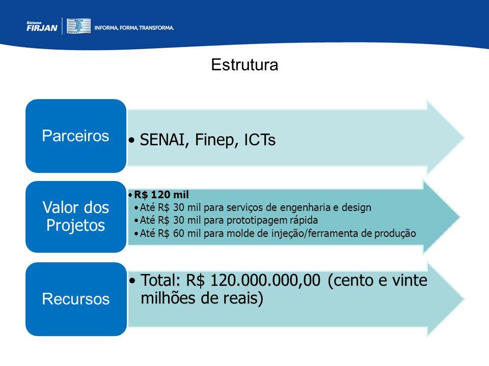 Estrutura Parceiros SENAI, Finep, ICTs Valor dos Projetos Recursos