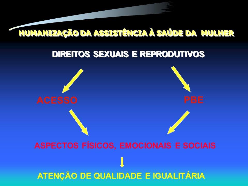 ACESSO PBE ASPECTOS FÍSICOS, EMOCIONAIS E SOCIAIS