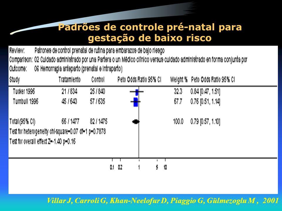 Padrões de controle pré-natal para gestação de baixo risco