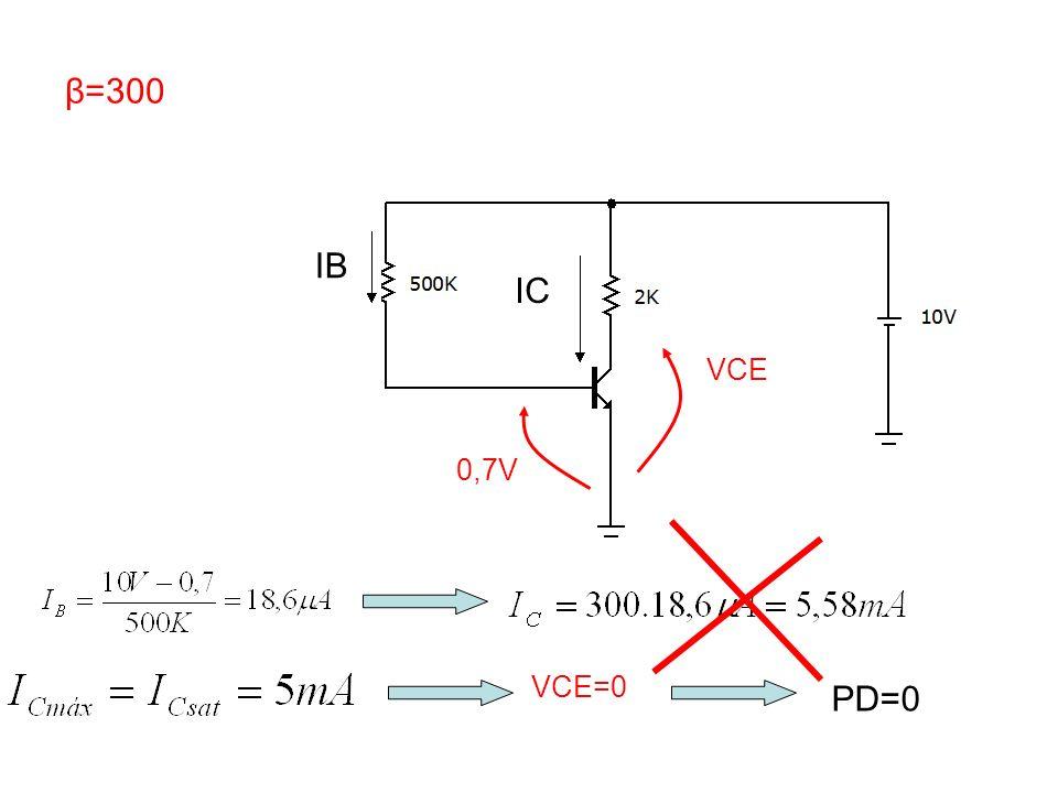 β=300 IB IC VCE 0,7V VCE=0 PD=0