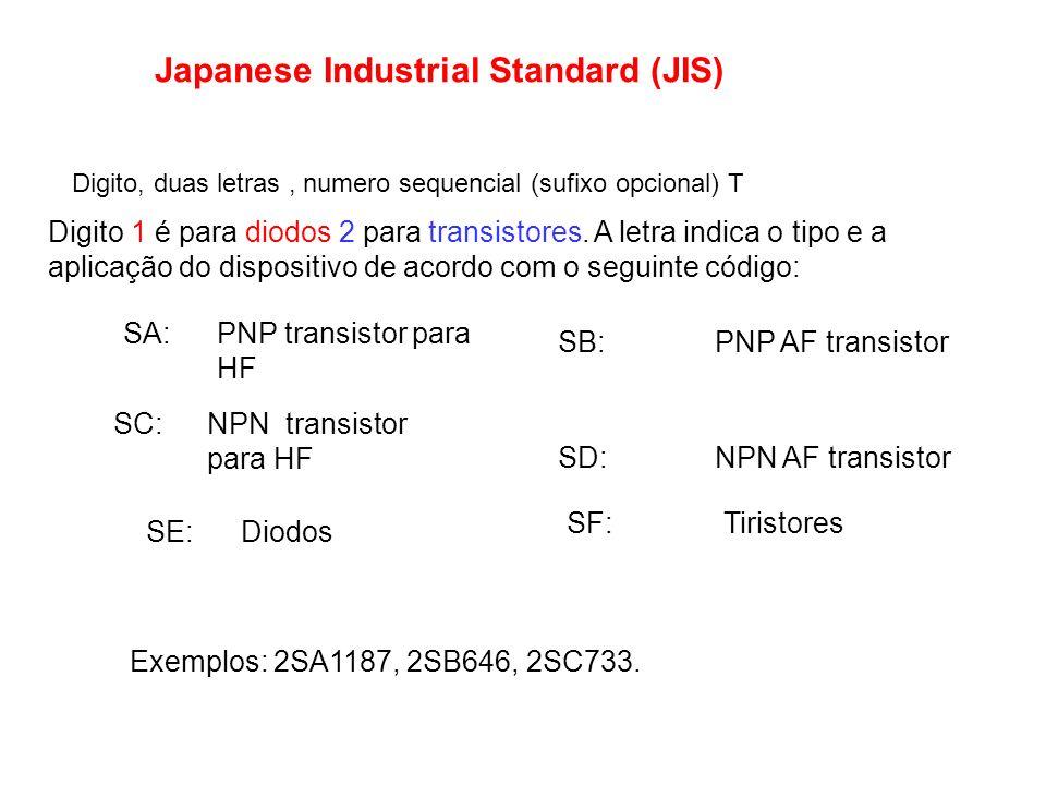 Japanese Industrial Standard (JIS)
