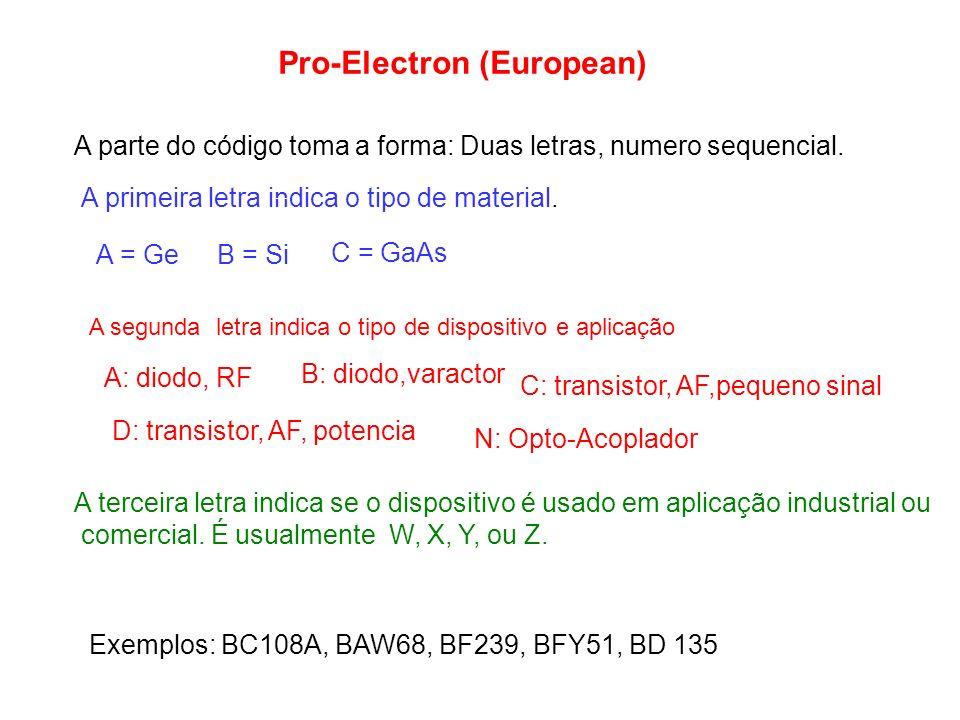 Pro-Electron (European)