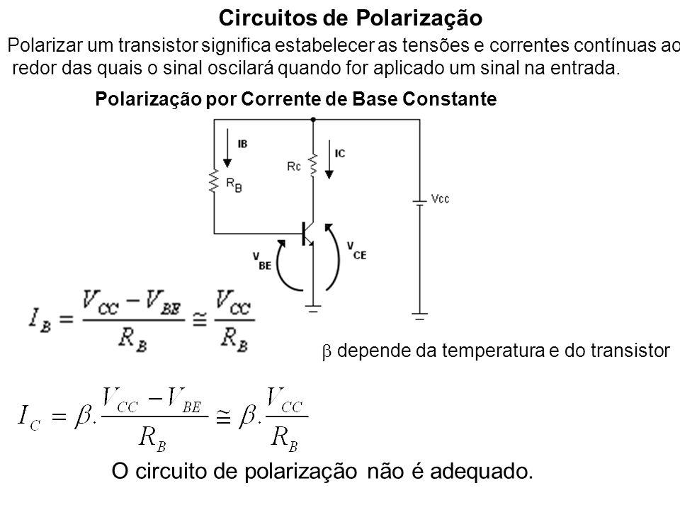 Circuitos de Polarização