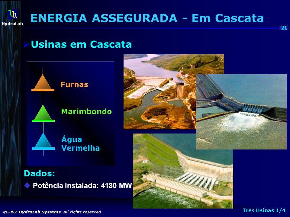 ENERGIA ASSEGURADA - Em Cascata