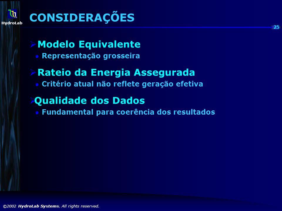 CONSIDERAÇÕES Modelo Equivalente Rateio da Energia Assegurada