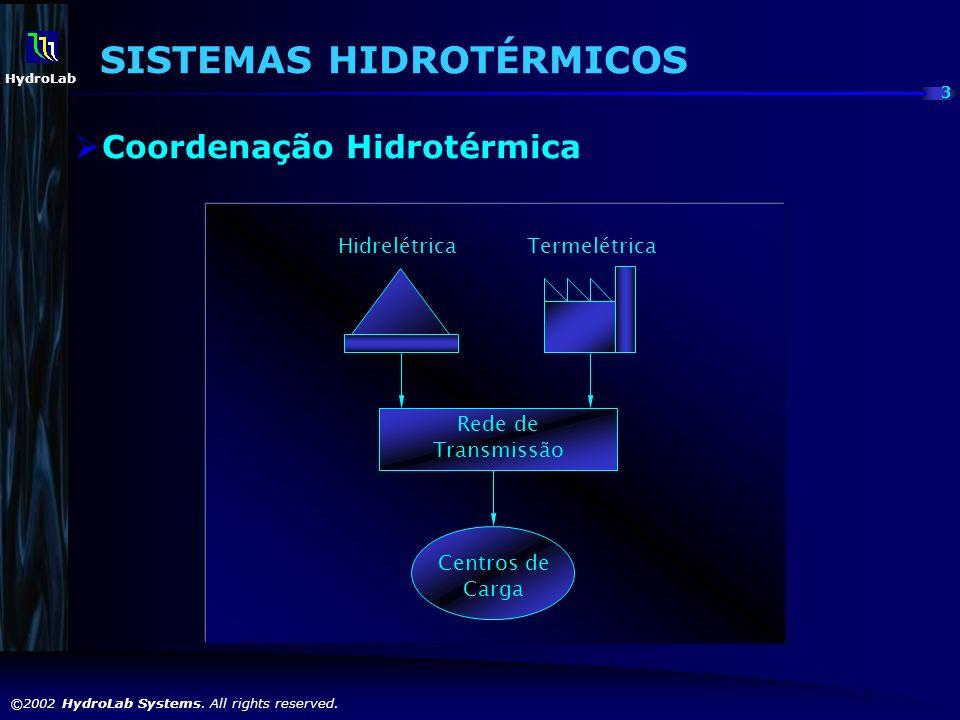 SISTEMAS HIDROTÉRMICOS