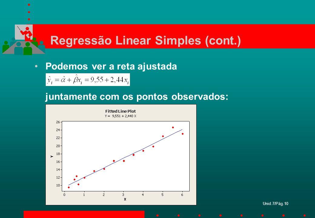 Regressão Linear Simples (cont.)