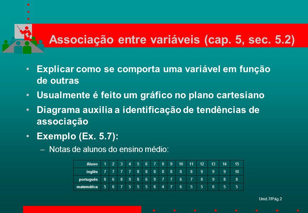 Associação entre variáveis (cap. 5, sec. 5.2)
