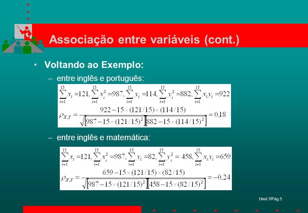 Associação entre variáveis (cont.)