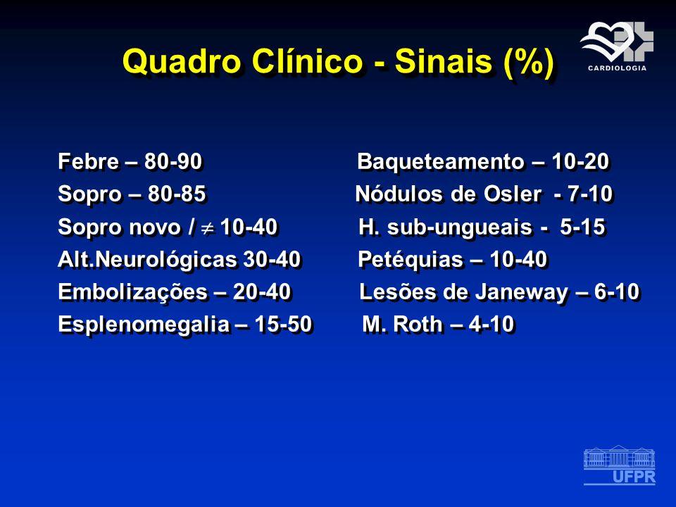 Quadro Clínico - Sinais (%)