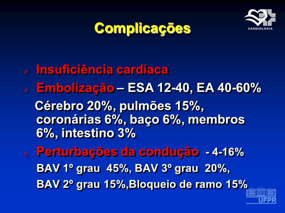Complicações Insuficiência cardíaca Embolização – ESA 12-40, EA 40-60%