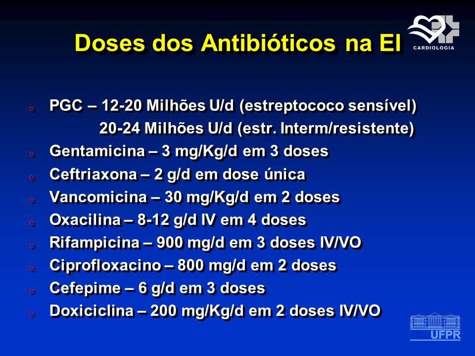 Doses dos Antibióticos na EI