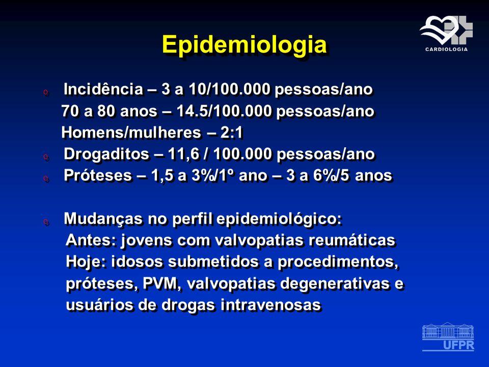 Epidemiologia Incidência – 3 a 10/100.000 pessoas/ano