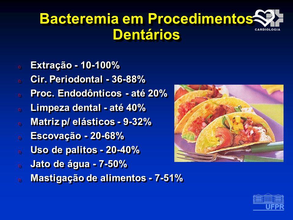 Bacteremia em Procedimentos Dentários
