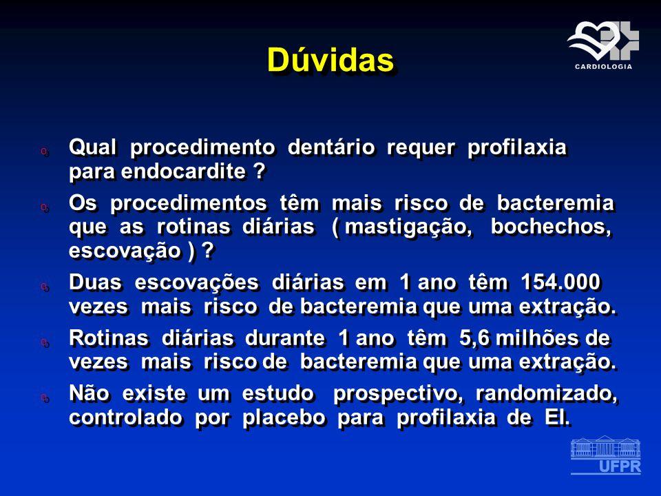 Dúvidas Qual procedimento dentário requer profilaxia para endocardite