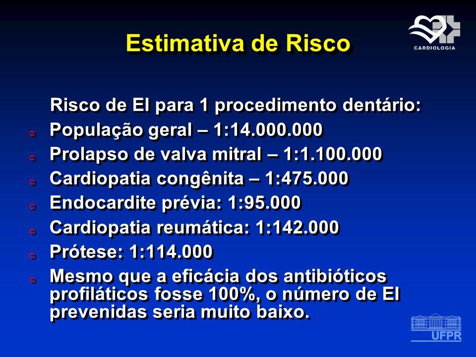 Estimativa de Risco Risco de EI para 1 procedimento dentário:
