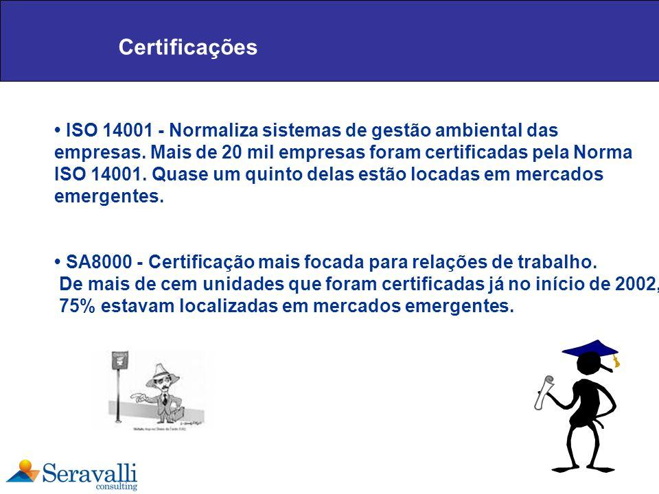 Certificações • ISO 14001 - Normaliza sistemas de gestão ambiental das