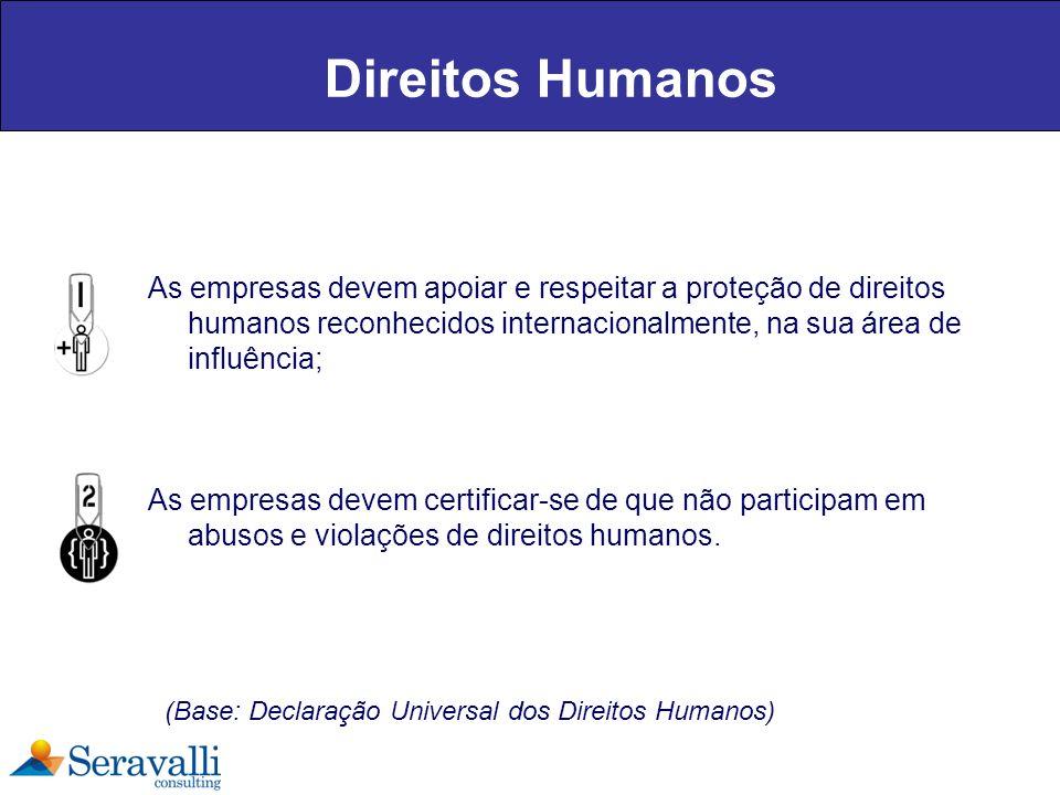 Direitos Humanos As empresas devem apoiar e respeitar a proteção de direitos humanos reconhecidos internacionalmente, na sua área de influência;