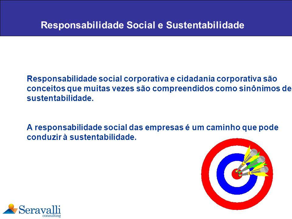 Responsabilidade Social e Sustentabilidade
