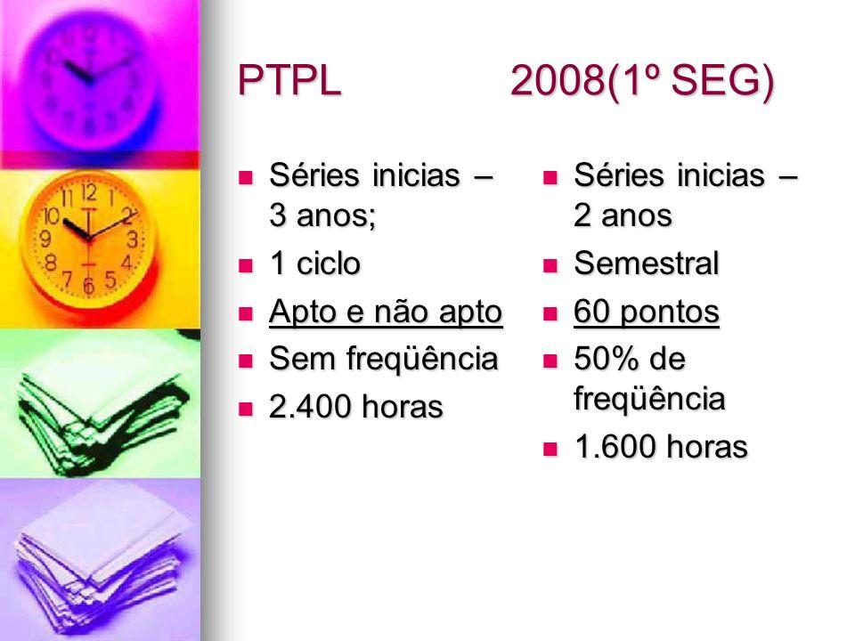 PTPL 2008(1º SEG) Séries inicias – 3 anos; 1 ciclo Apto e não apto