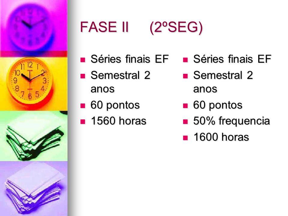 FASE II (2ºSEG) Séries finais EF Semestral 2 anos 60 pontos 1560 horas