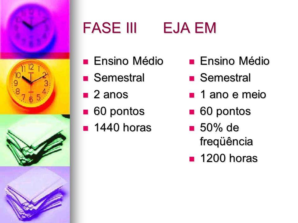 FASE III EJA EM Ensino Médio Semestral 2 anos 60 pontos 1440 horas