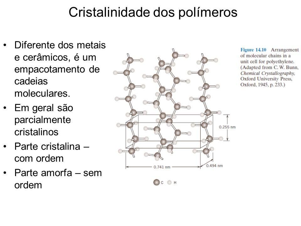 Cristalinidade dos polímeros